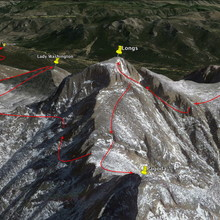 Overview of the Longs Peak Grand Slam